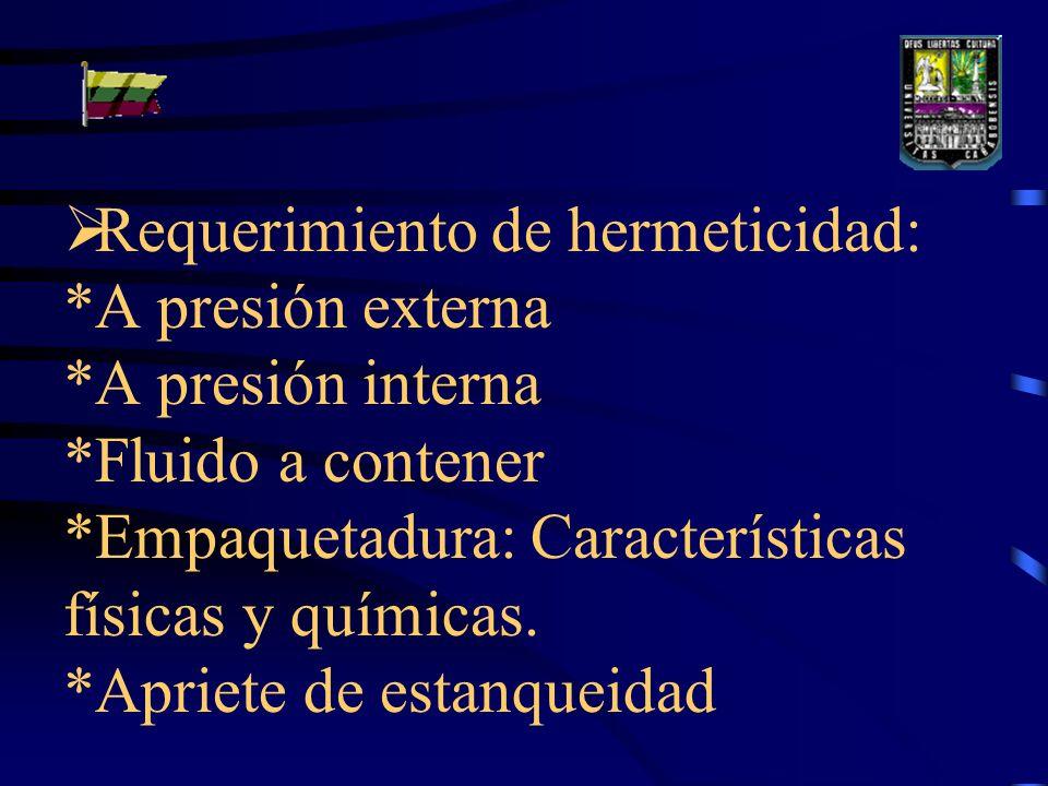 Requerimiento de hermeticidad:. A presión externa. A presión interna