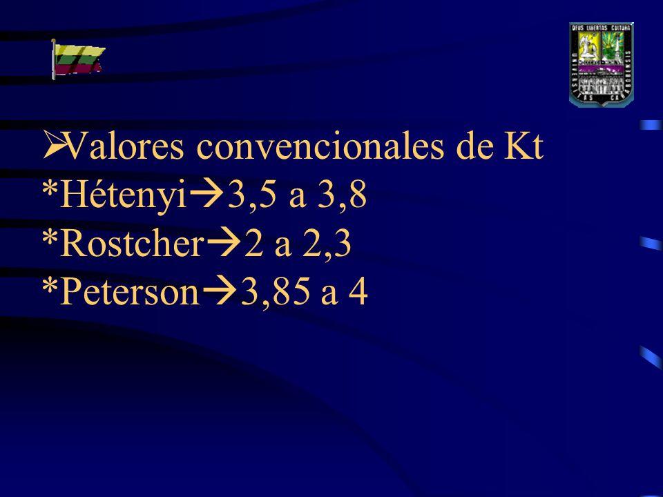 Valores convencionales de Kt. Hétenyi3,5 a 3,8. Rostcher2 a 2,3