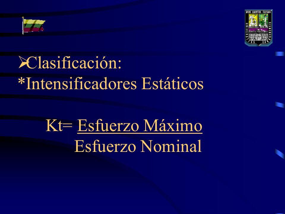 Clasificación:. Intensificadores Estáticos. Kt= Esfuerzo Máximo