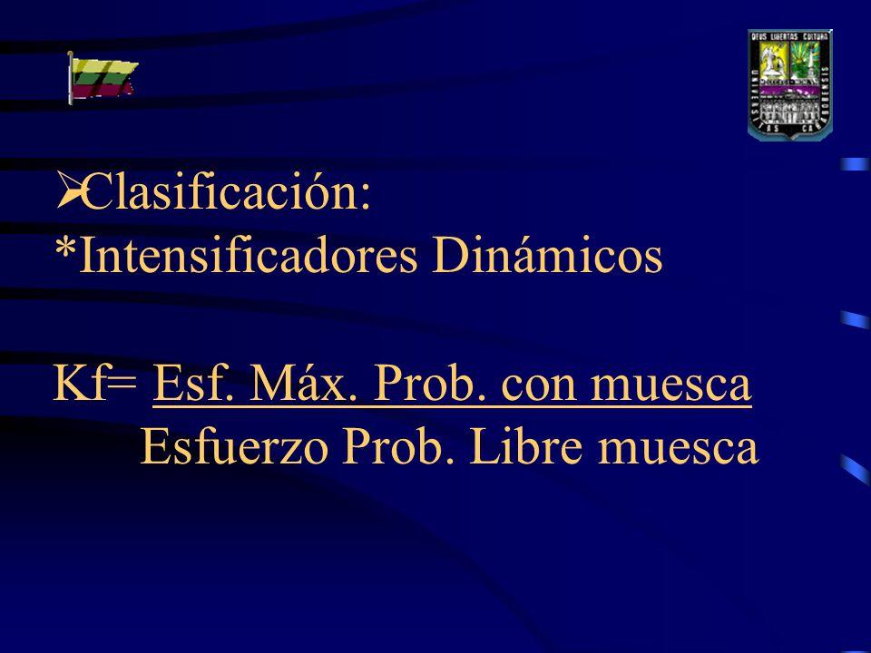Clasificación:. Intensificadores Dinámicos Kf= Esf. Máx. Prob