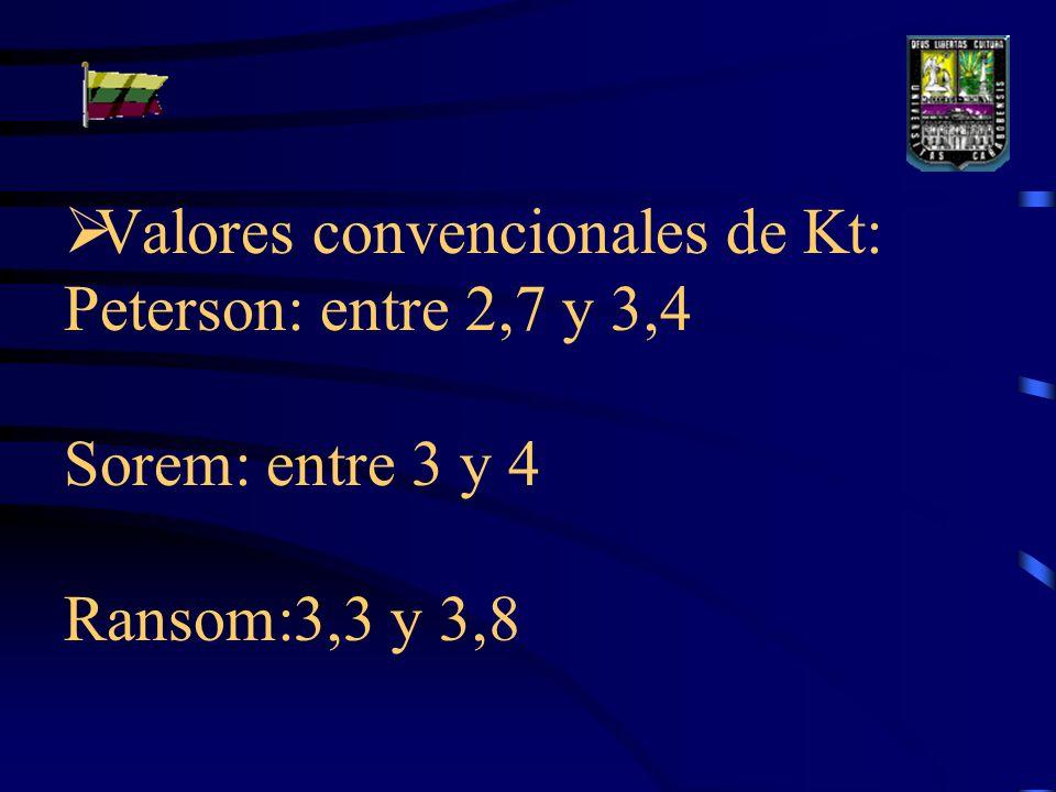 Valores convencionales de Kt: Peterson: entre 2,7 y 3,4 Sorem: entre 3 y 4 Ransom:3,3 y 3,8