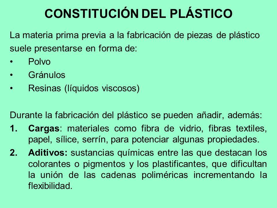 CONSTITUCIÓN DEL PLÁSTICO