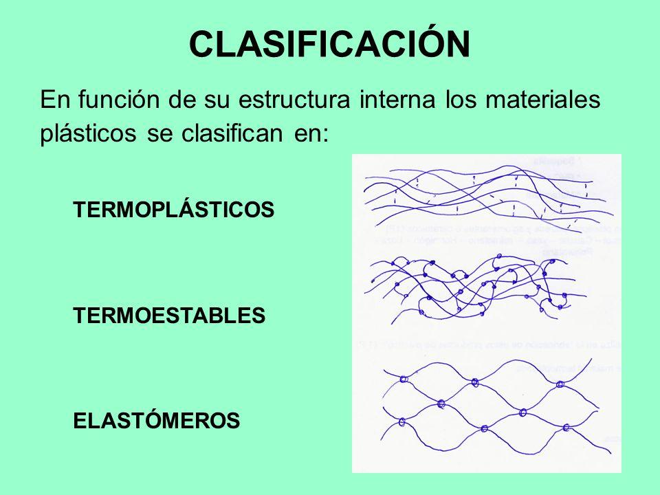 CLASIFICACIÓN En función de su estructura interna los materiales