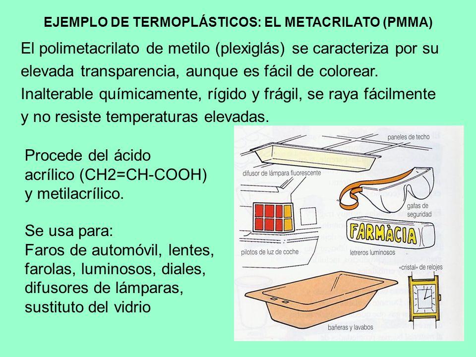 EJEMPLO DE TERMOPLÁSTICOS: EL METACRILATO (PMMA)