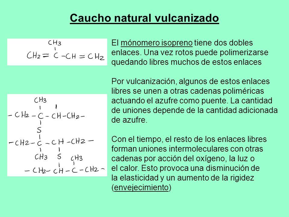 Caucho natural vulcanizado