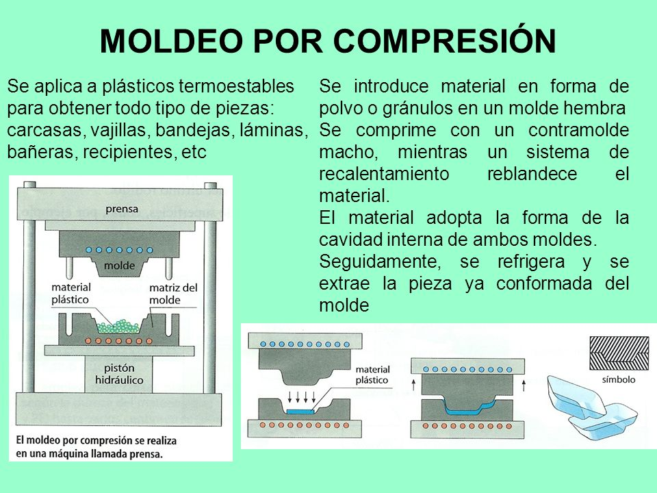 MOLDEO POR COMPRESIÓN Se aplica a plásticos termoestables