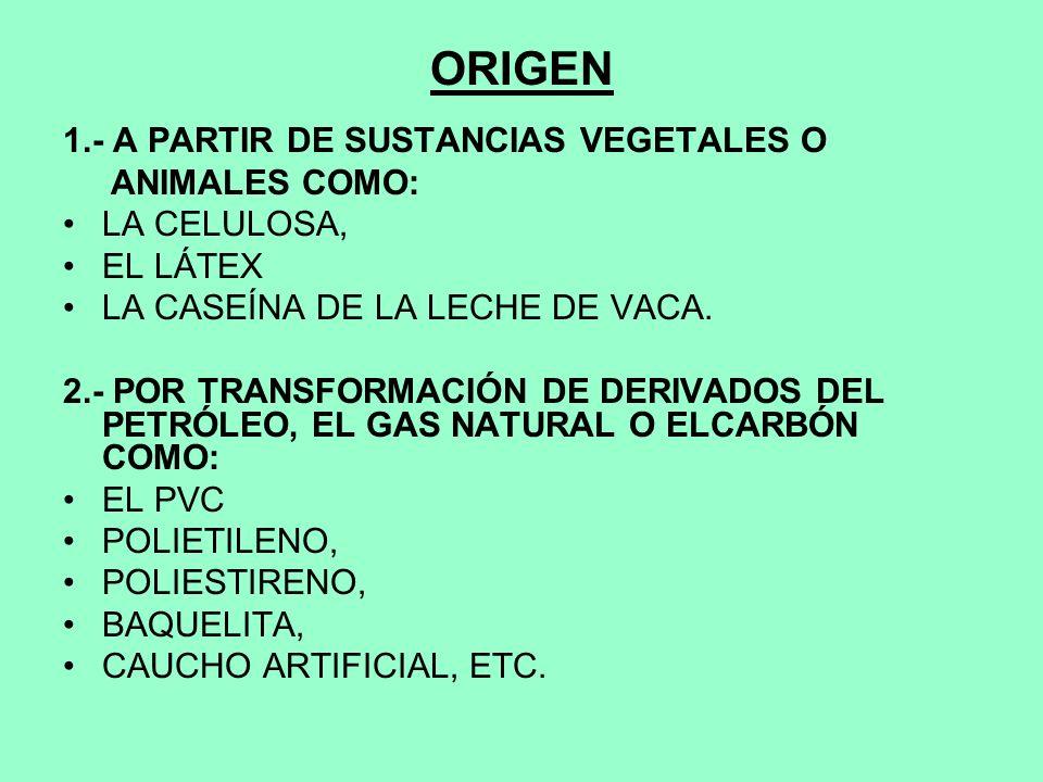 ORIGEN 1.- A PARTIR DE SUSTANCIAS VEGETALES O ANIMALES COMO: