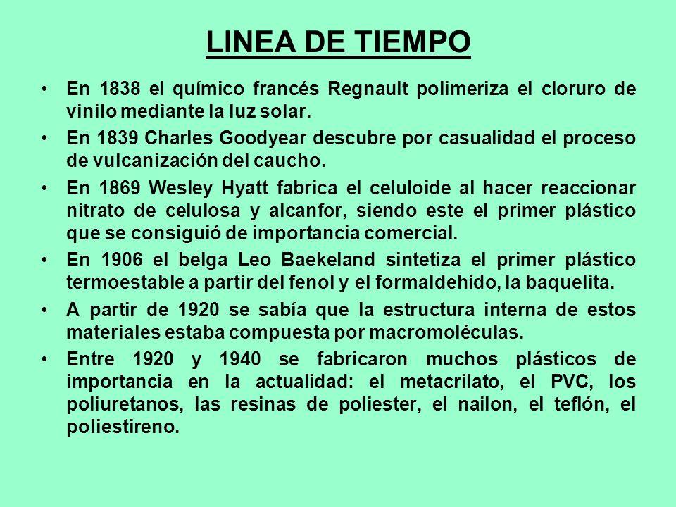 LINEA DE TIEMPO En 1838 el químico francés Regnault polimeriza el cloruro de vinilo mediante la luz solar.