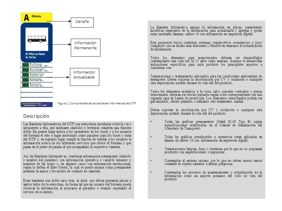 Descripción Cenefa Información Permanente Información Actualizable