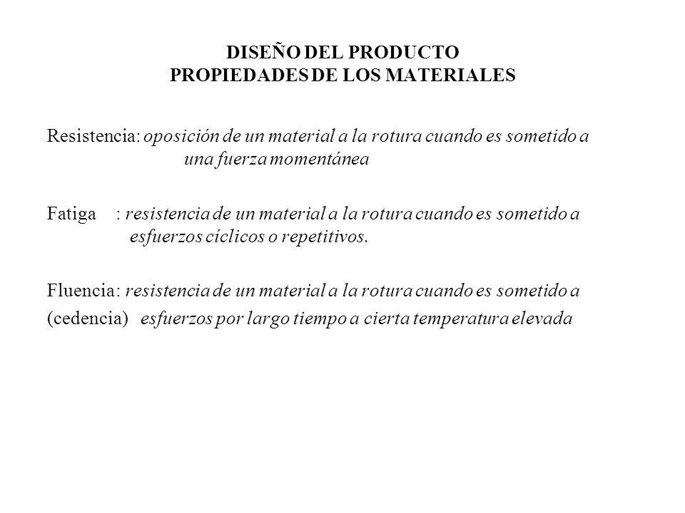 DISEÑO DEL PRODUCTO PROPIEDADES DE LOS MATERIALES