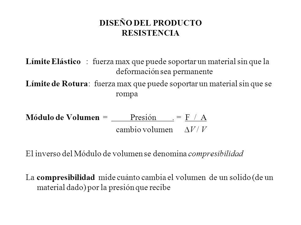 DISEÑO DEL PRODUCTO RESISTENCIA