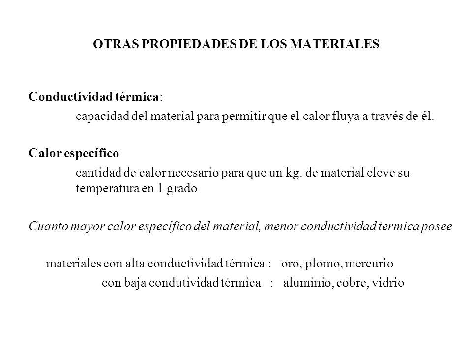 OTRAS PROPIEDADES DE LOS MATERIALES