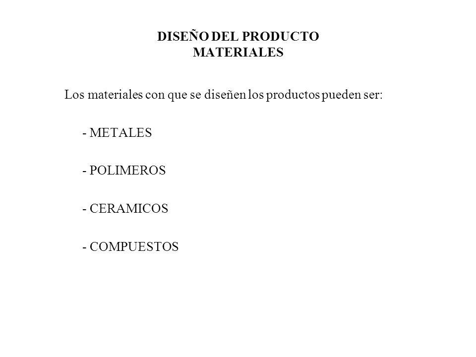 DISEÑO DEL PRODUCTO MATERIALES