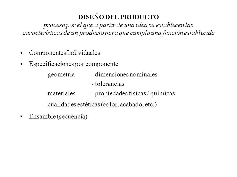 DISEÑO DEL PRODUCTO proceso por el que a partir de una idea se establecen las características de un producto para que cumpla una función establecida