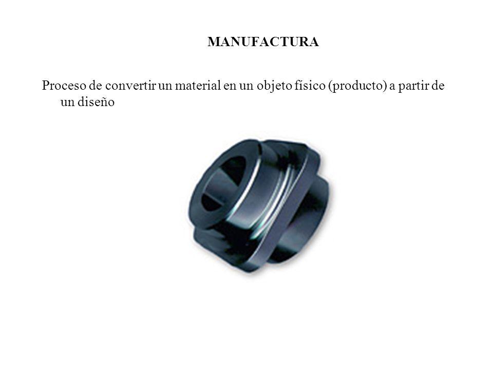 MANUFACTURA Proceso de convertir un material en un objeto físico (producto) a partir de un diseño