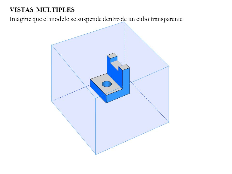VISTAS MULTIPLES Imagine que el modelo se suspende dentro de un cubo transparente