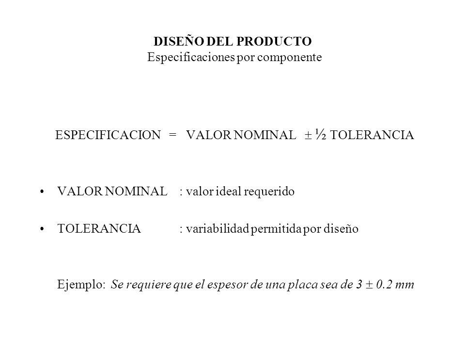DISEÑO DEL PRODUCTO Especificaciones por componente
