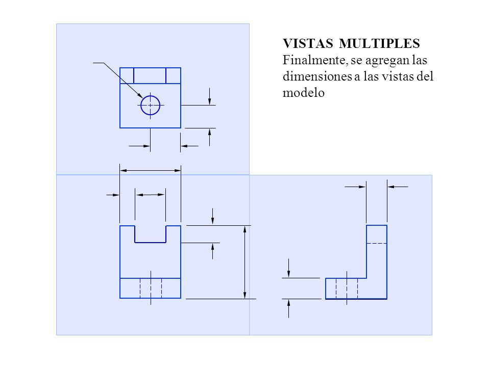 VISTAS MULTIPLES Finalmente, se agregan las dimensiones a las vistas del modelo