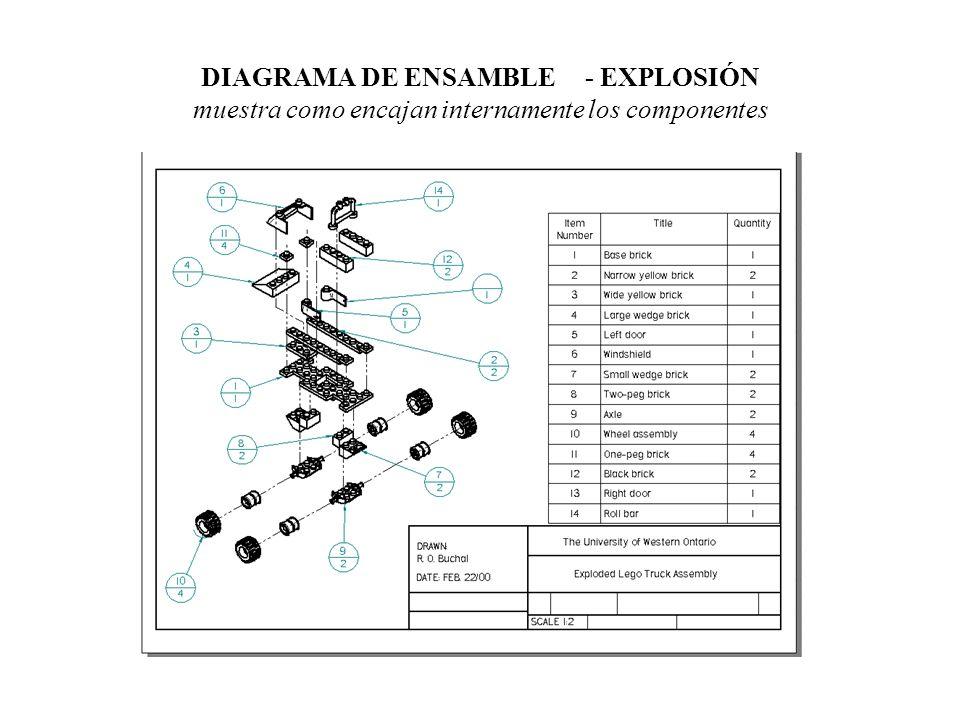 DIAGRAMA DE ENSAMBLE - EXPLOSIÓN muestra como encajan internamente los componentes