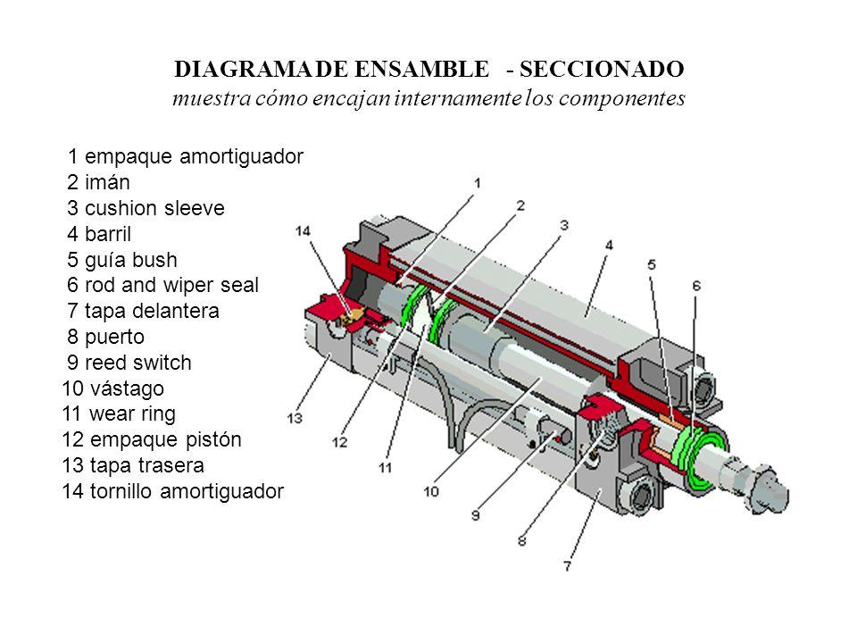DIAGRAMA DE ENSAMBLE - SECCIONADO muestra cómo encajan internamente los componentes