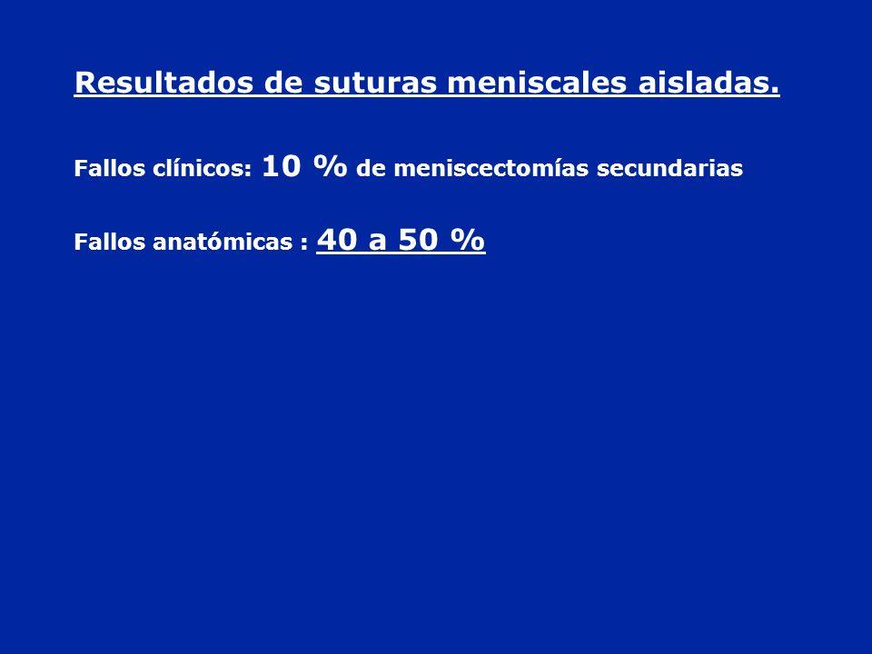 Resultados de suturas meniscales aisladas.