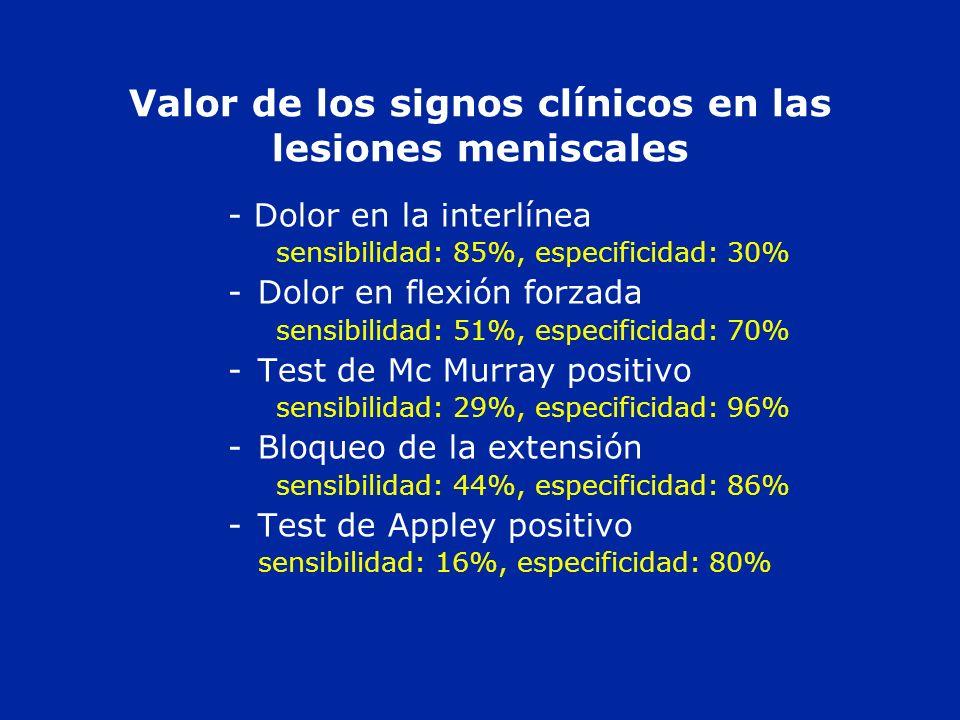 Valor de los signos clínicos en las lesiones meniscales