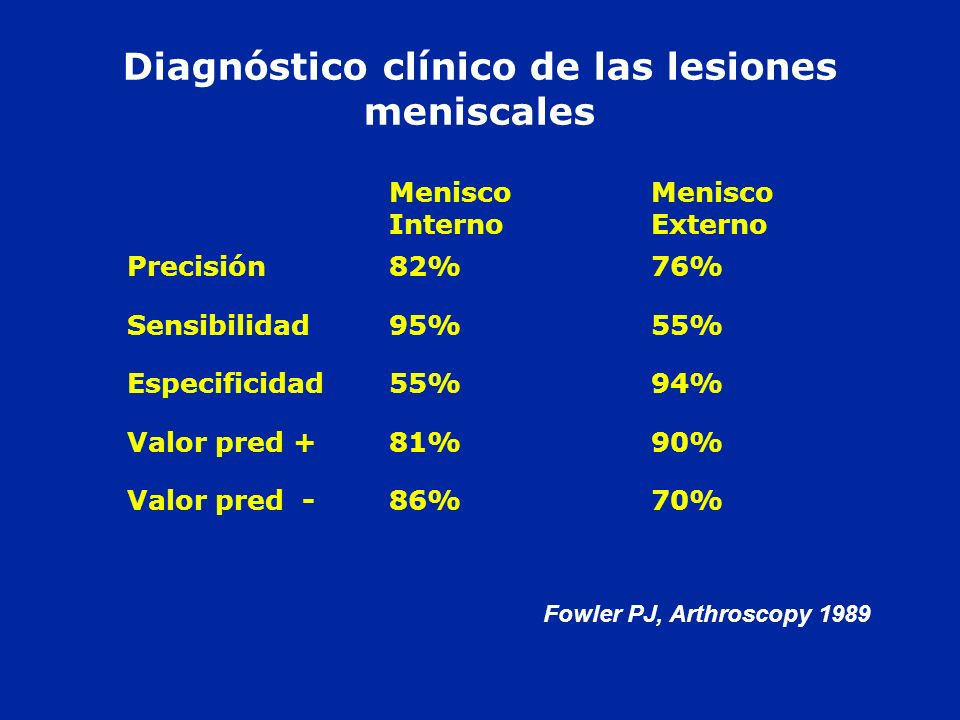 Diagnóstico clínico de las lesiones meniscales