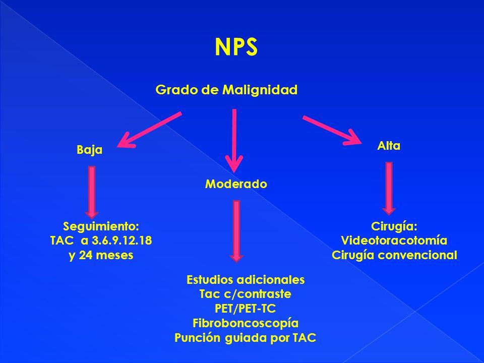 NPS Grado de Malignidad Alta Baja Moderado Seguimiento: