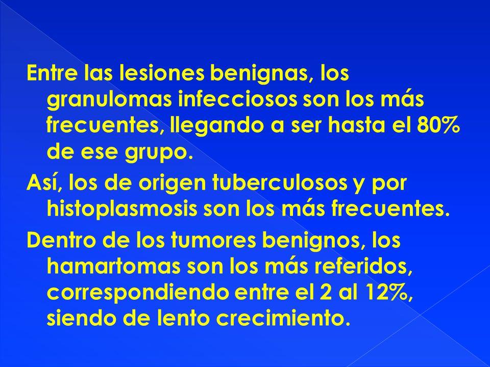 Entre las lesiones benignas, los granulomas infecciosos son los más frecuentes, llegando a ser hasta el 80% de ese grupo.