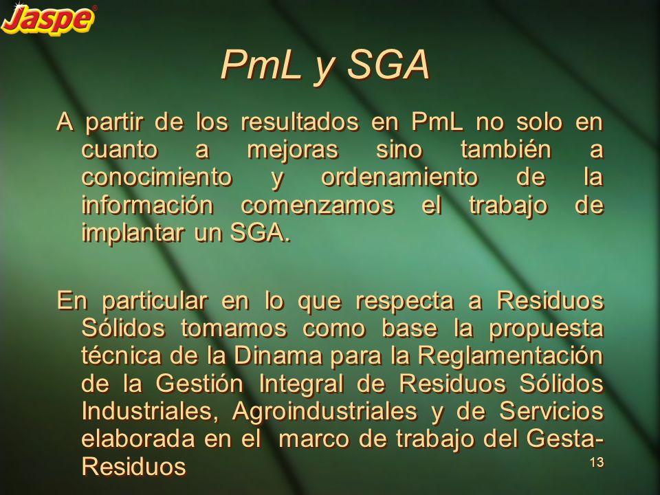PmL y SGA