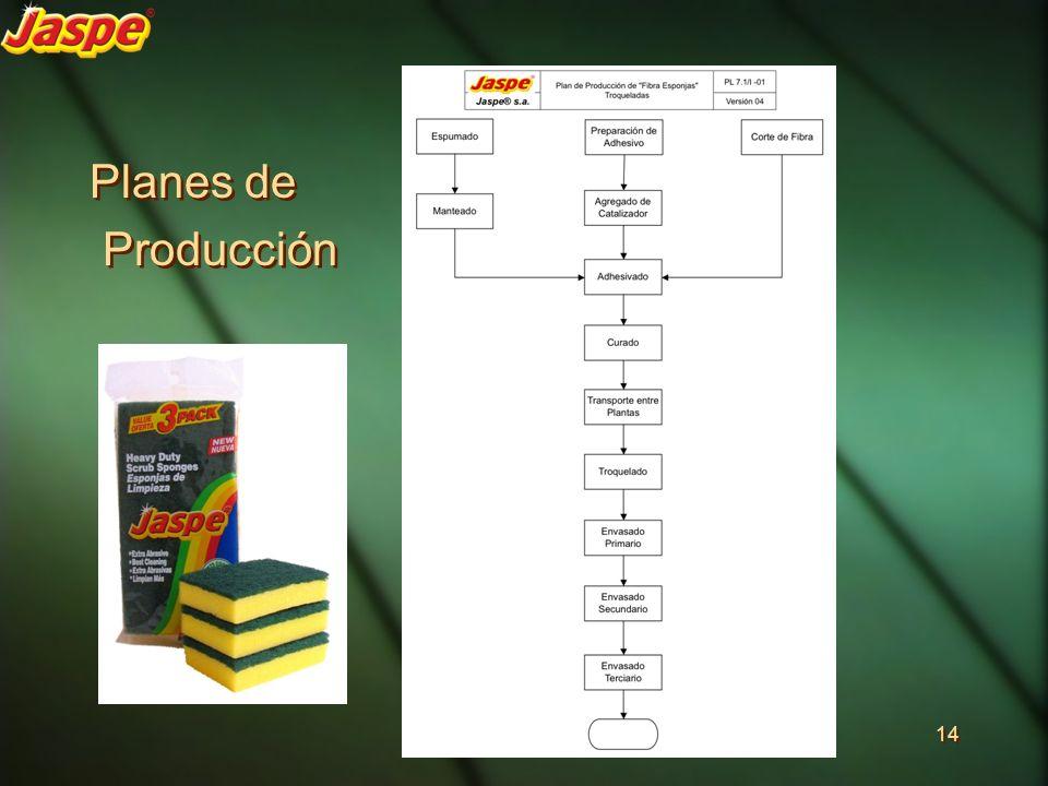 Planes de Producción
