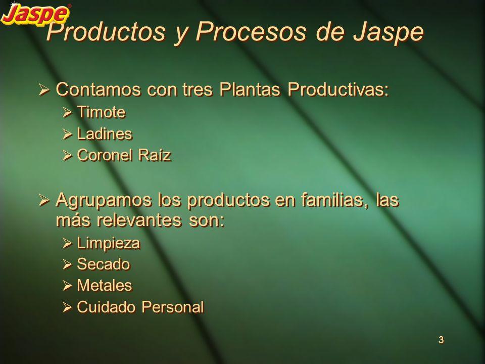 Productos y Procesos de Jaspe