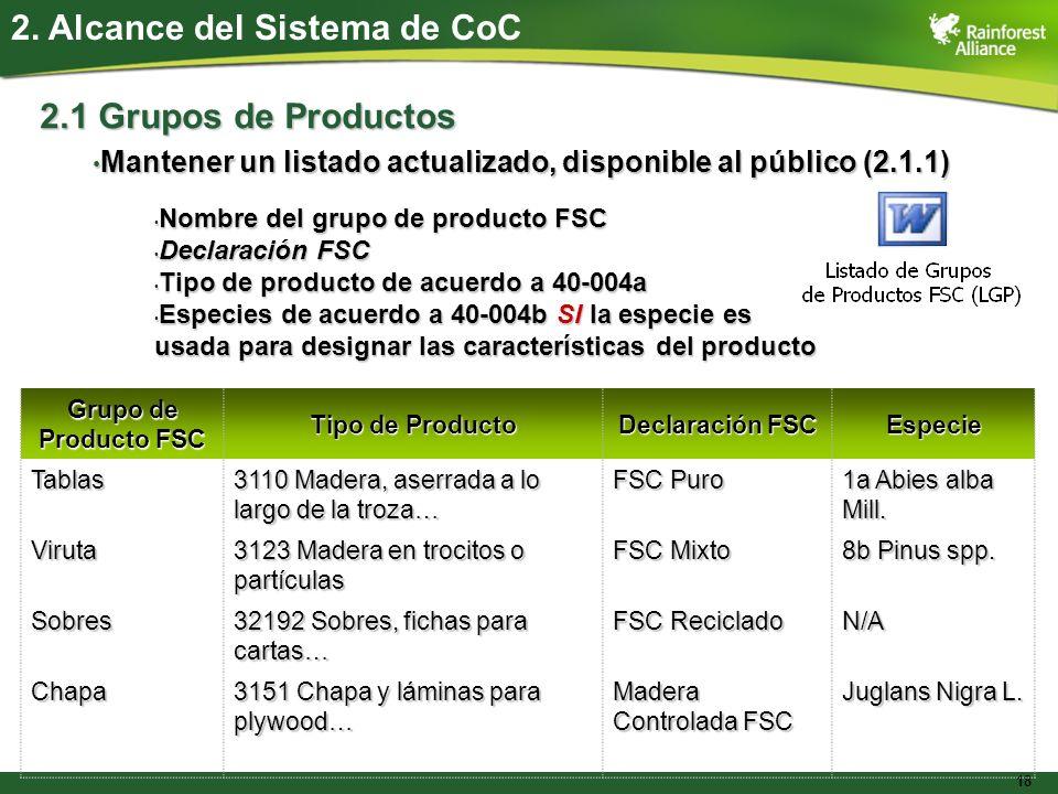 2. Alcance del Sistema de CoC
