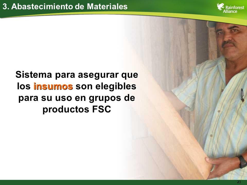 3. Abastecimiento de Materiales