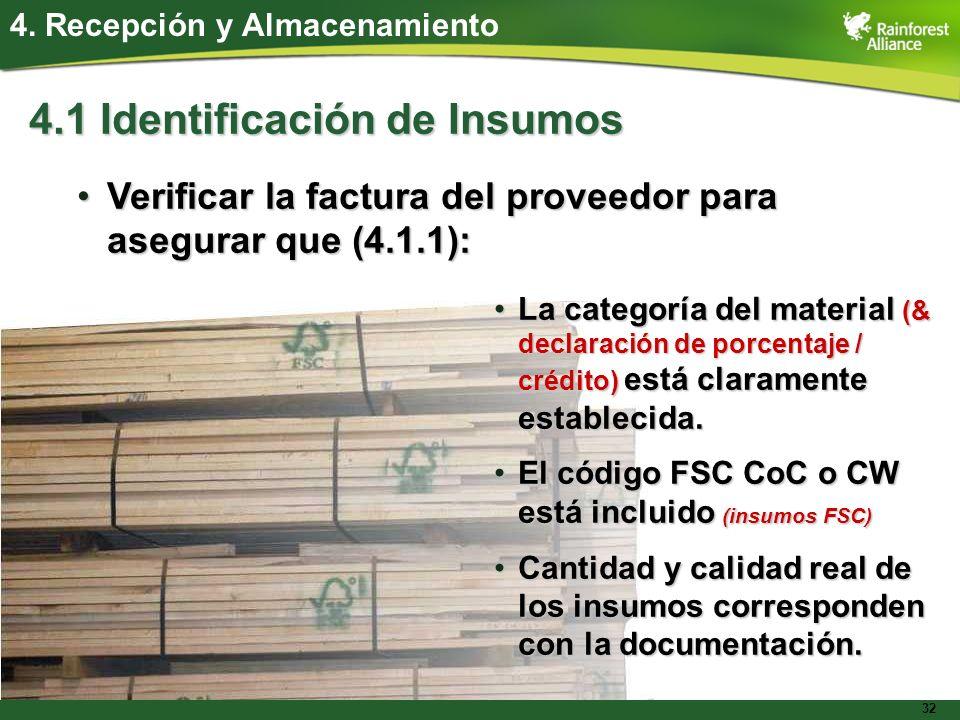 4.1 Identificación de Insumos