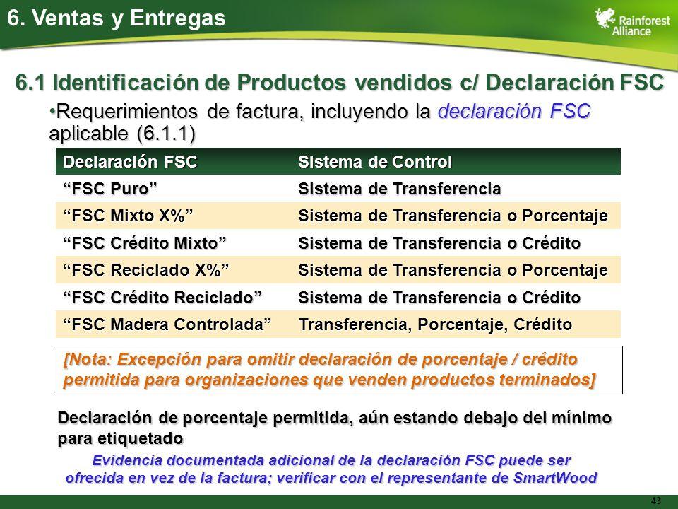 6.1 Identificación de Productos vendidos c/ Declaración FSC