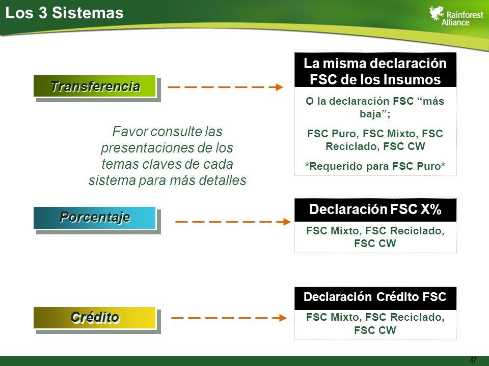 Los 3 Sistemas La misma declaración FSC de los Insumos Transferencia