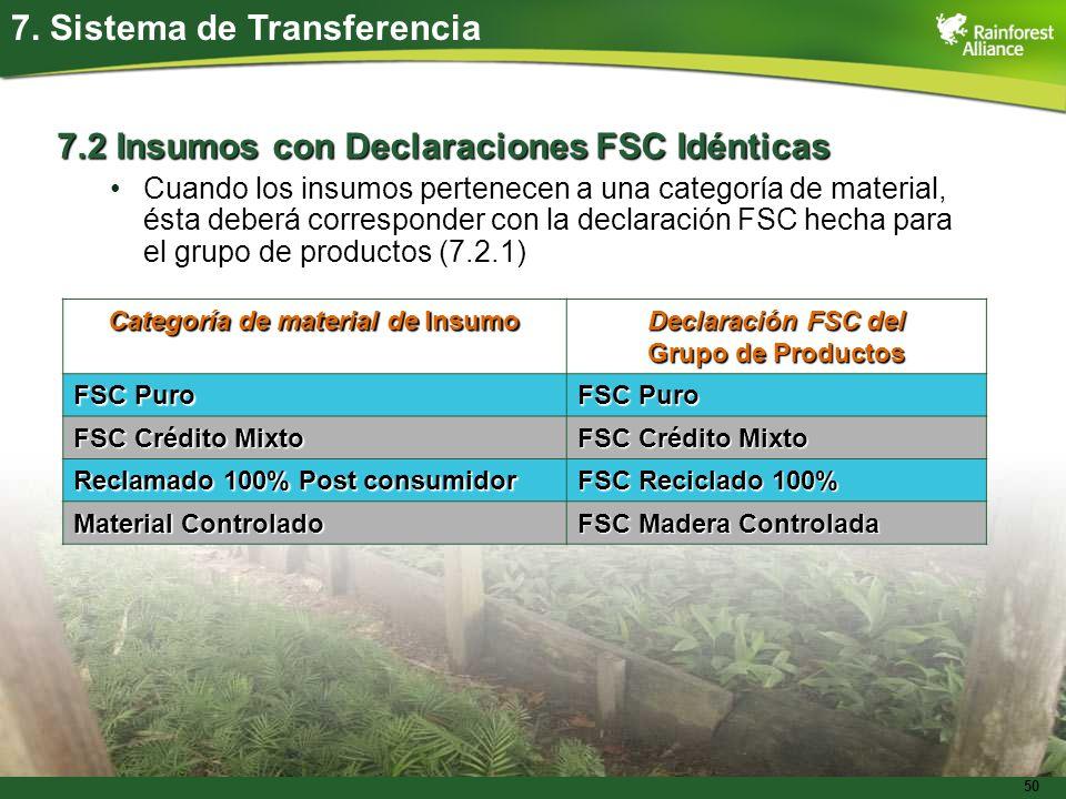 Categoría de material de Insumo Declaración FSC del Grupo de Productos