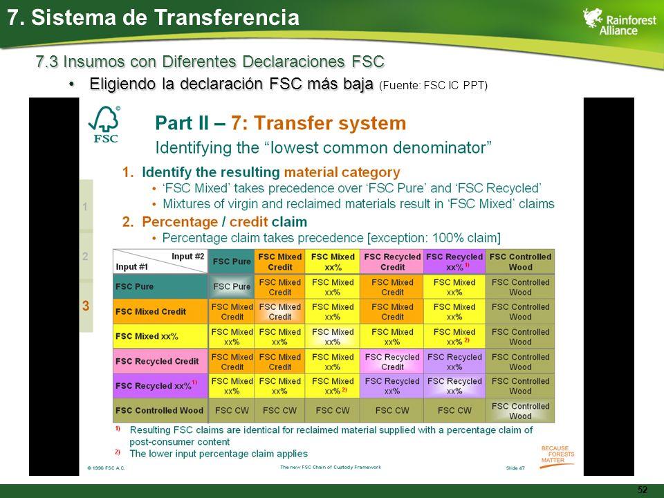 7. Sistema de Transferencia