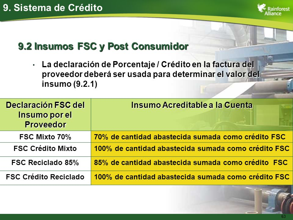 9.2 Insumos FSC y Post Consumidor