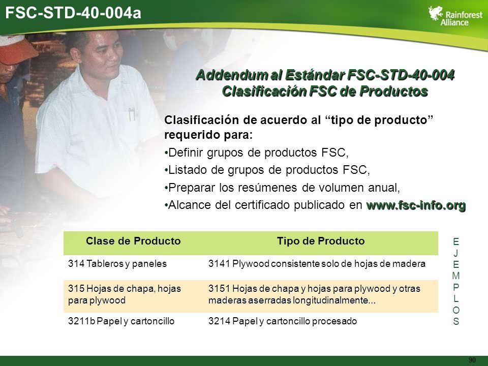 Addendum al Estándar FSC-STD-40-004 Clasificación FSC de Productos