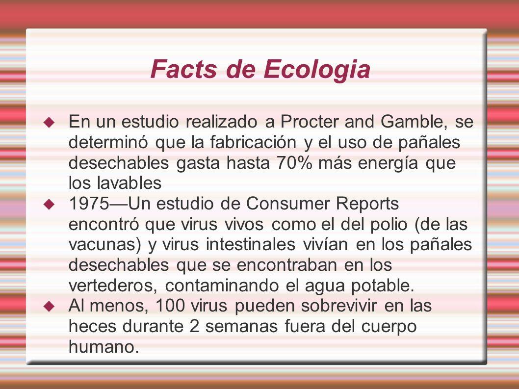 Facts de Ecologia