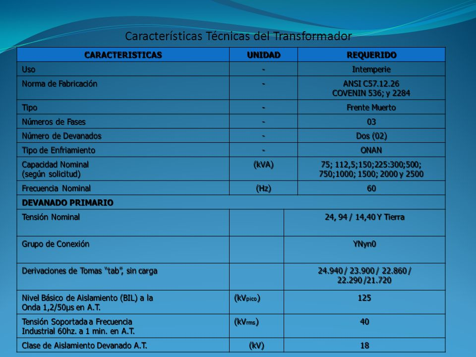 Características Técnicas del Transformador