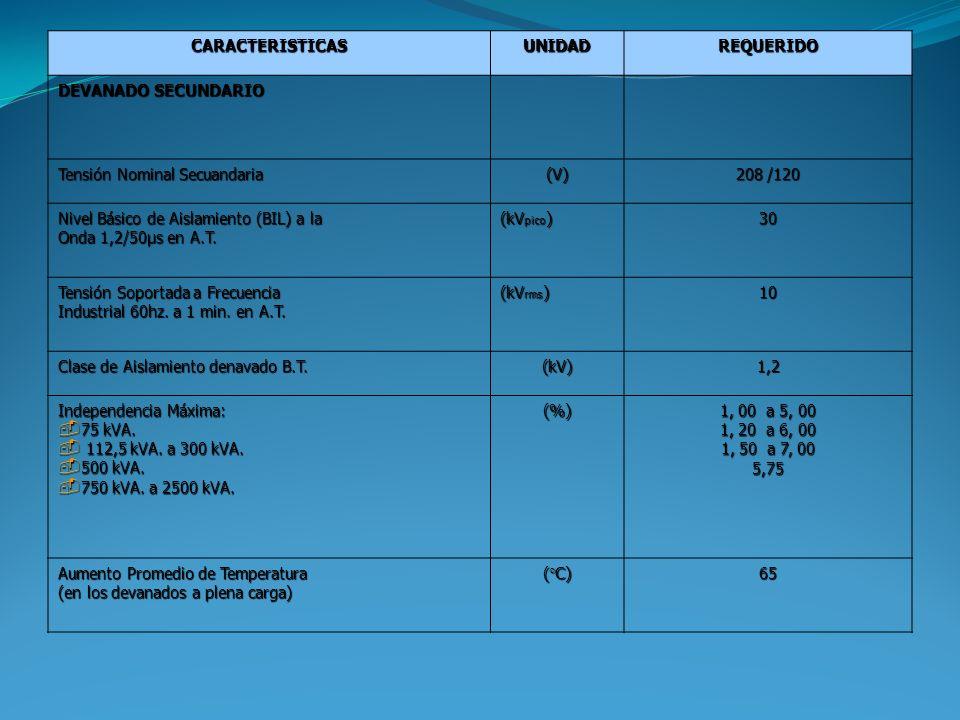 CARACTERISTICAS UNIDAD. REQUERIDO. DEVANADO SECUNDARIO. Tensión Nominal Secuandaria. (V) 208 /120.