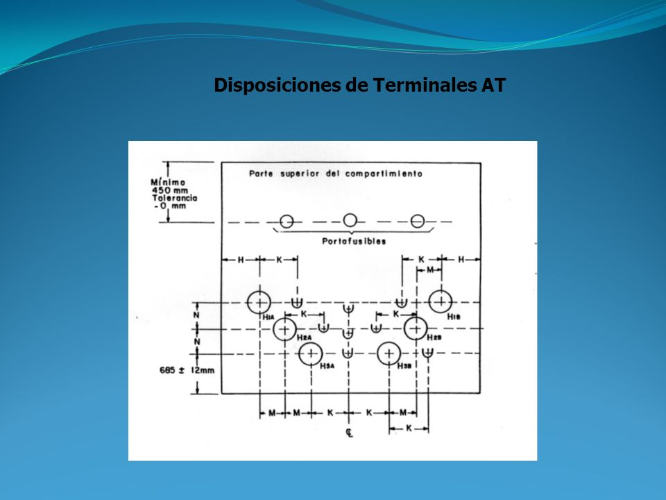 Disposiciones de Terminales AT