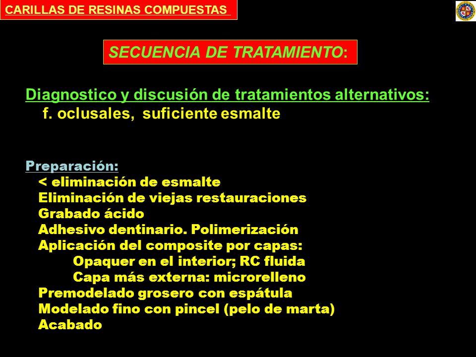 SECUENCIA DE TRATAMIENTO: