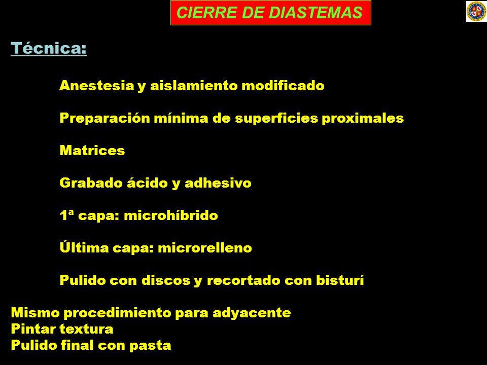 CIERRE DE DIASTEMAS Técnica: Anestesia y aislamiento modificado