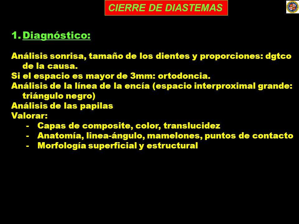 CIERRE DE DIASTEMAS Diagnóstico: