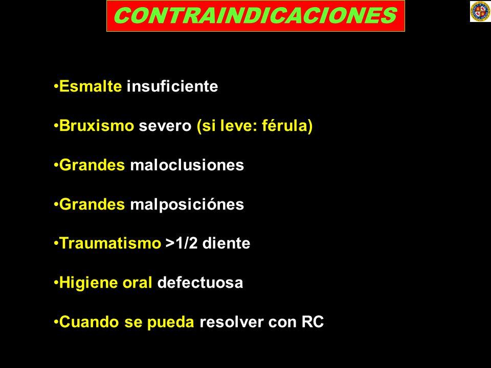 CONTRAINDICACIONES Esmalte insuficiente