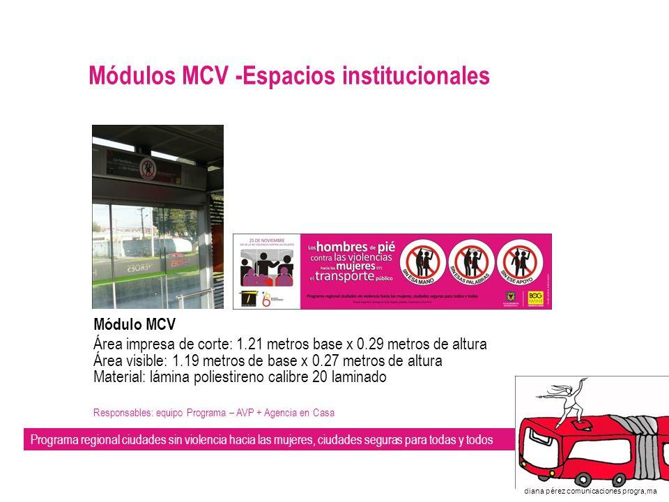 Módulos MCV -Espacios institucionales